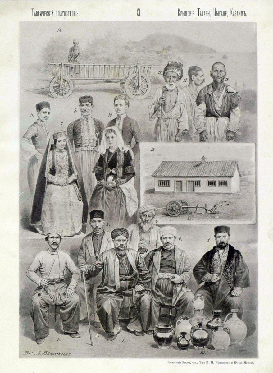 Русские народы: Таврический полуостров - Крымские Татары, Цыгане, Караим;