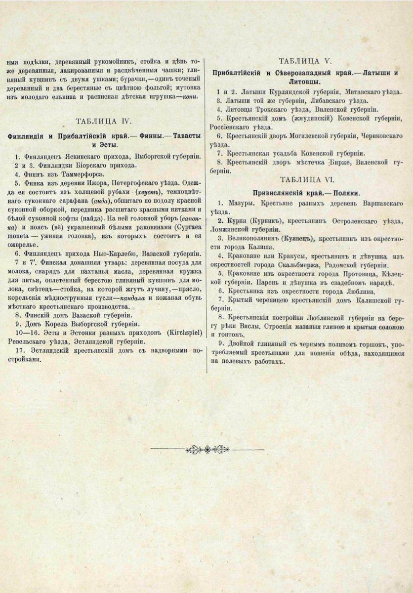 Русские народы - описание к Финляндии, Прибалтийскому, Севернозападному, Привислянскому краям